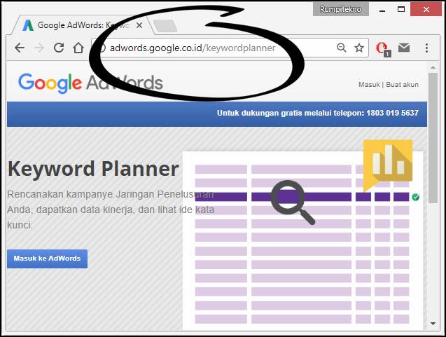 Memilih Keyword Tepat Untuk SEO Website